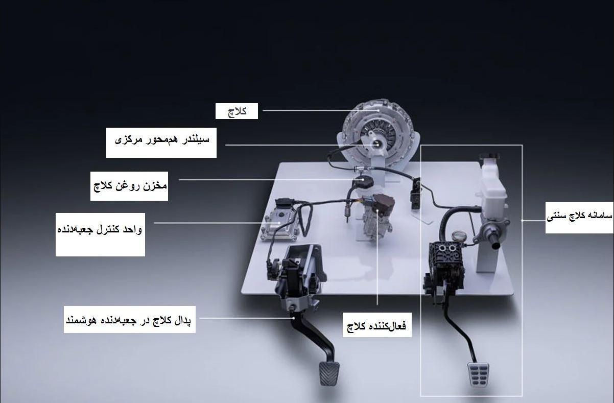 جعبه دنده دستی هوشمند کیا چگونه کار میکند